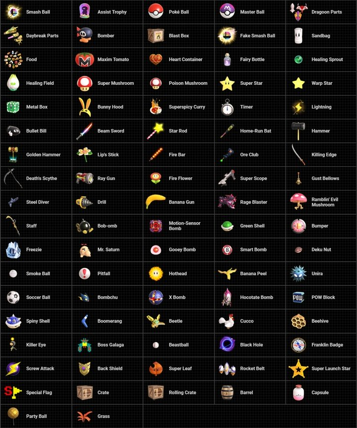 Smash Bros Ultimate - Todos los items